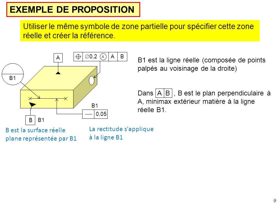 9 EXEMPLE DE PROPOSITION A Utiliser le même symbole de zone partielle pour spécifier cette zone réelle et créer la référence.