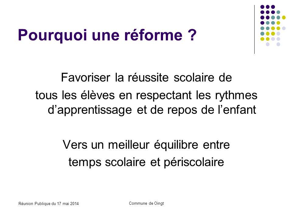 Réunion Publique du 17 mai 2014 Commune de Oingt Pourquoi une réforme .