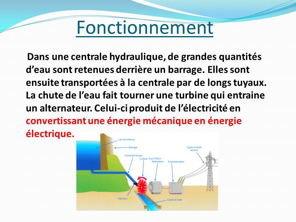 Fonctionnement Dans une centrale hydraulique, de grandes quantités d'eau sont retenues derrière un barrage.