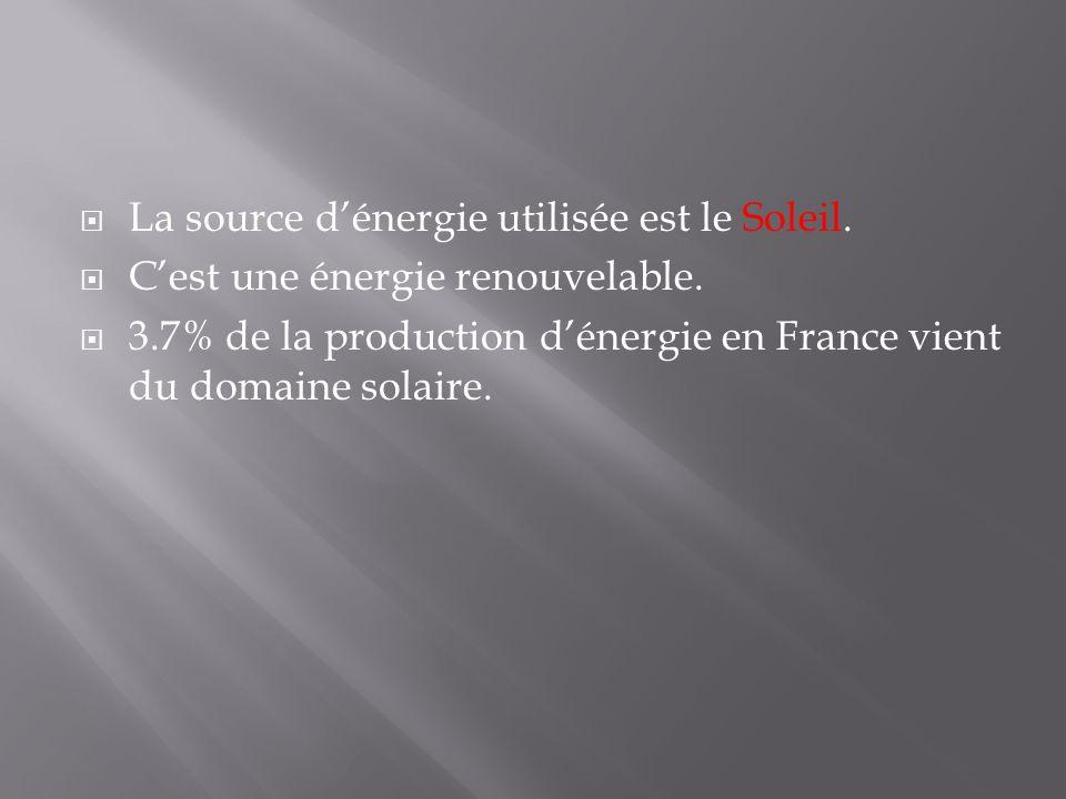  La source d'énergie utilisée est le Soleil. C'est une énergie renouvelable.