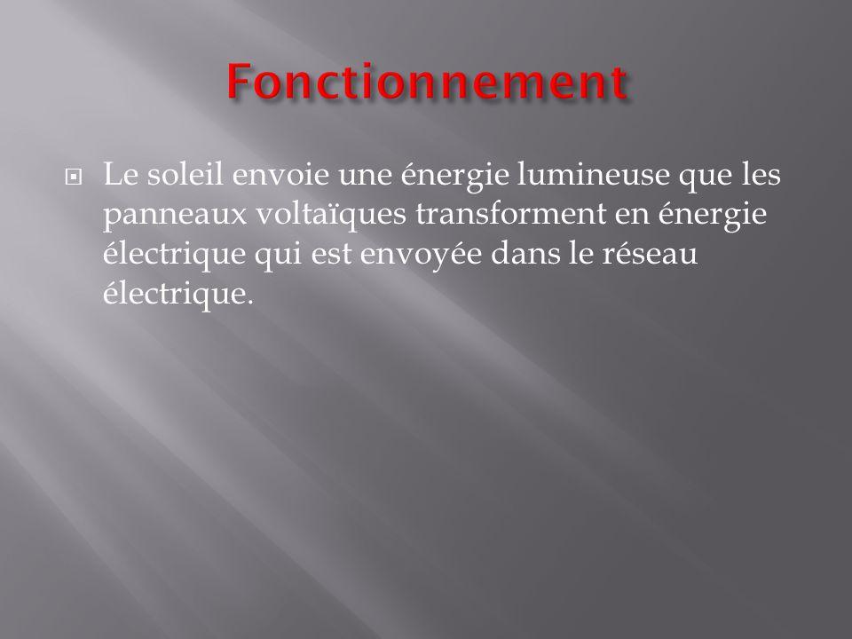  Le soleil envoie une énergie lumineuse que les panneaux voltaïques transforment en énergie électrique qui est envoyée dans le réseau électrique.