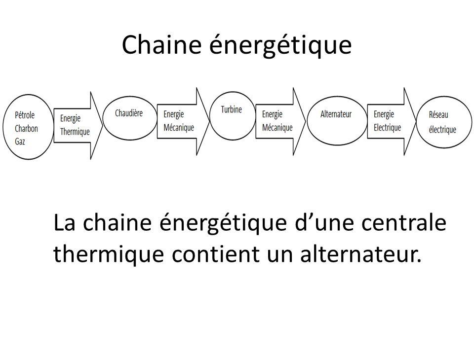 Chaine énergétique La chaine énergétique d'une centrale thermique contient un alternateur.