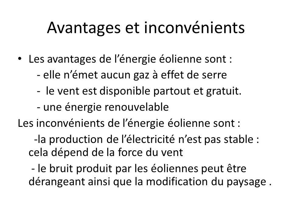 Avantages et inconvénients Les avantages de l'énergie éolienne sont : - elle n'émet aucun gaz à effet de serre - le vent est disponible partout et gratuit.