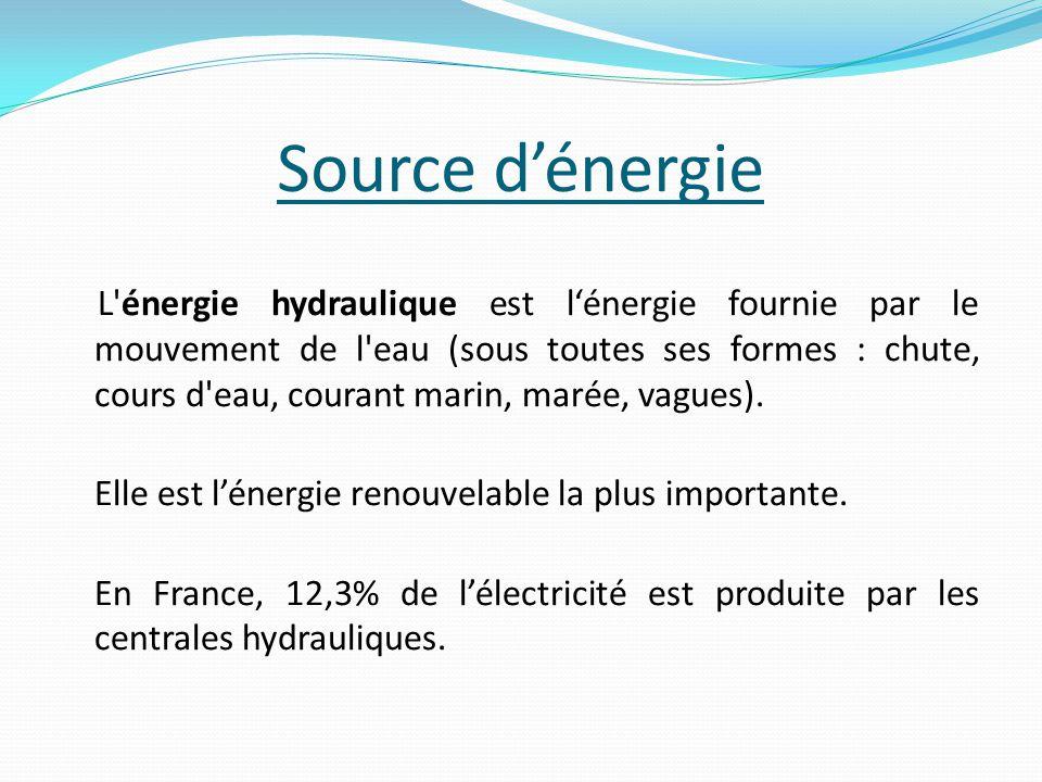 Source d'énergie L énergie hydraulique est l'énergie fournie par le mouvement de l eau (sous toutes ses formes : chute, cours d eau, courant marin, marée, vagues).