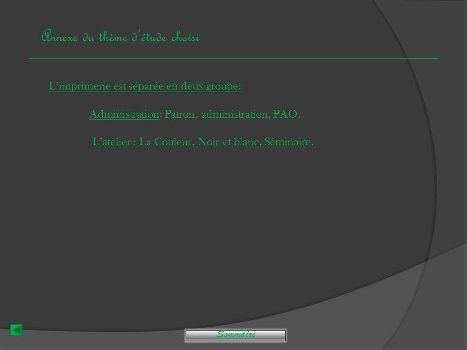 Annexe du thème d'étude choisi L'imprimerie est séparée en deux groupe: Administration: Patron, administration, PAO, L'atelier : La Couleur, Noir et blanc, Séminaire.