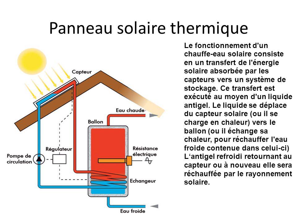 Connu Capteur solaire thermique : fonctionnement d'un chauffe-eau  AP67
