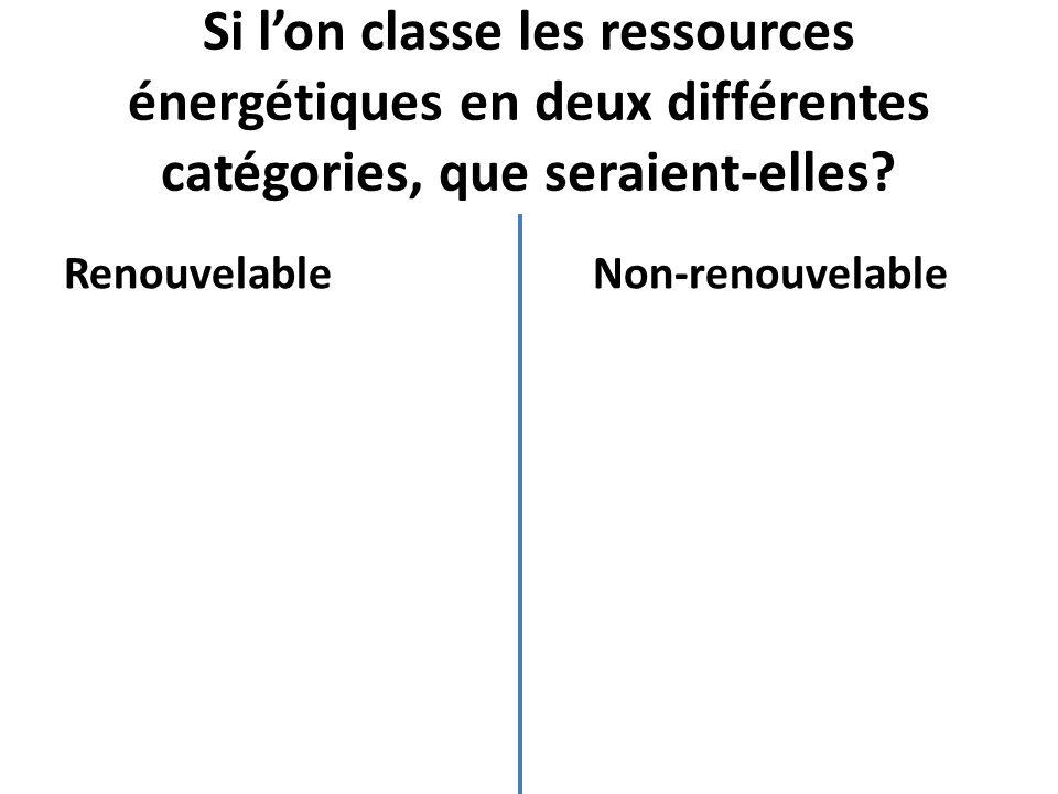 Si l'on classe les ressources énergétiques en deux différentes catégories, que seraient-elles.