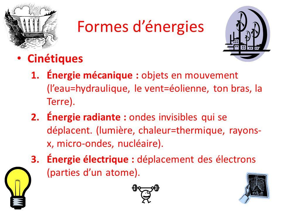Formes d'énergies Cinétiques 1.Énergie mécanique : objets en mouvement (l'eau=hydraulique, le vent=éolienne, ton bras, la Terre).