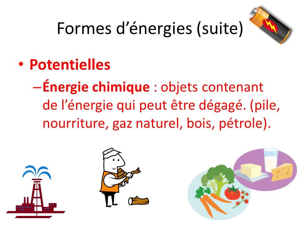 Formes d'énergies (suite) Potentielles – Énergie chimique : objets contenant de l'énergie qui peut être dégagé.