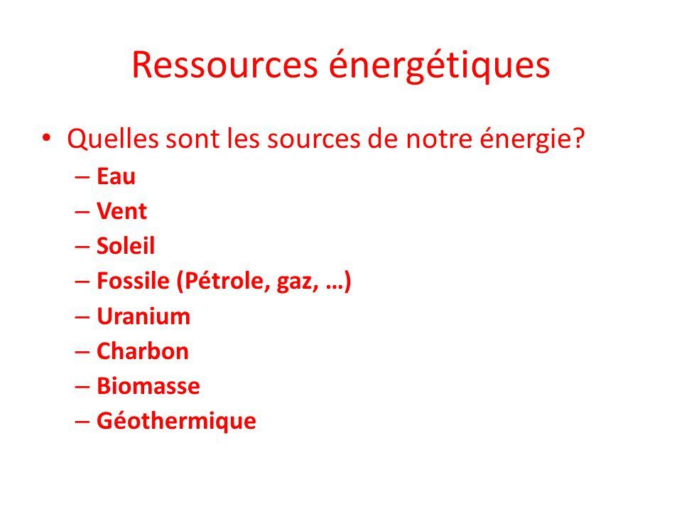 Ressources énergétiques Quelles sont les sources de notre énergie.