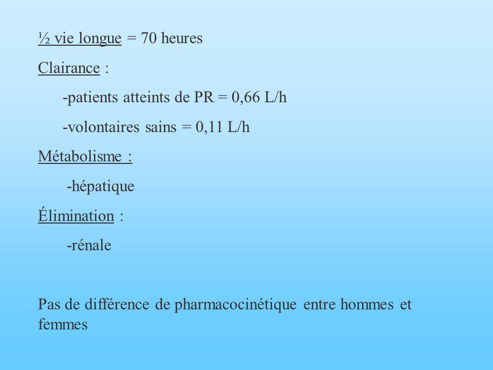 lipitor dosage vs crestor dosage