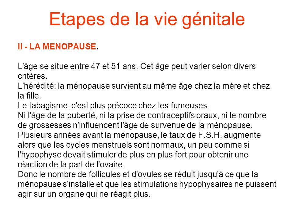 Etapes de la vie génitale II - LA MENOPAUSE.L âge se situe entre 47 et 51 ans.