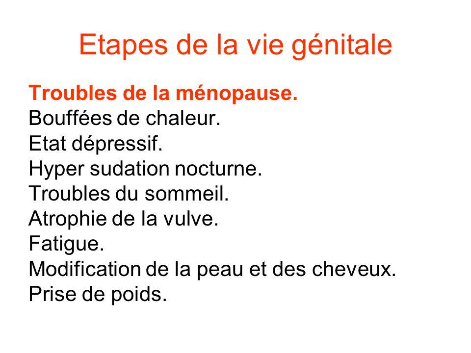 Etapes de la vie génitale La ménopause est une évolution normale de la vie chez une femme.