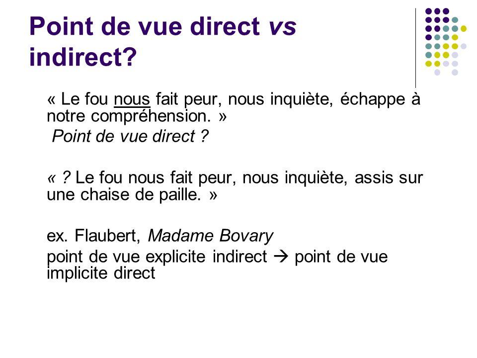 dissertation sur l argumentation directe et indirecte