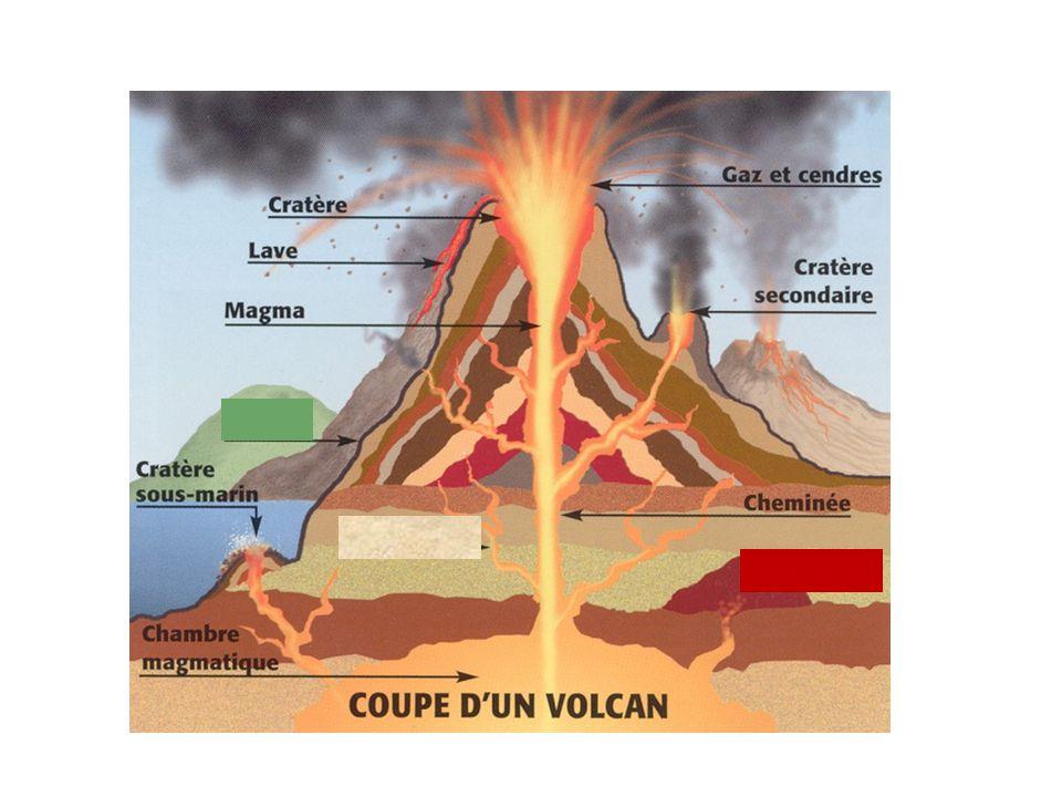 La NAISSANCE DES VOLCANS La Terre a une couche supérieure; la lithosphère*.