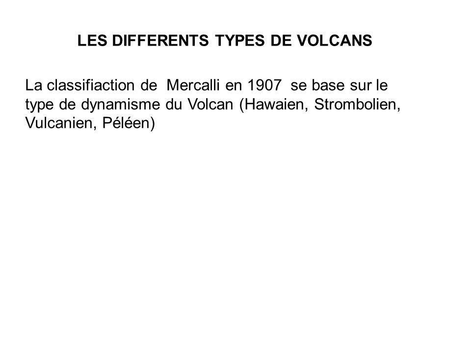 -Type Hawaien : permet de caractériser une activité volcanique dont la dispersion des produits est inférieure à 5 km 2 et la fragmentation nulle.