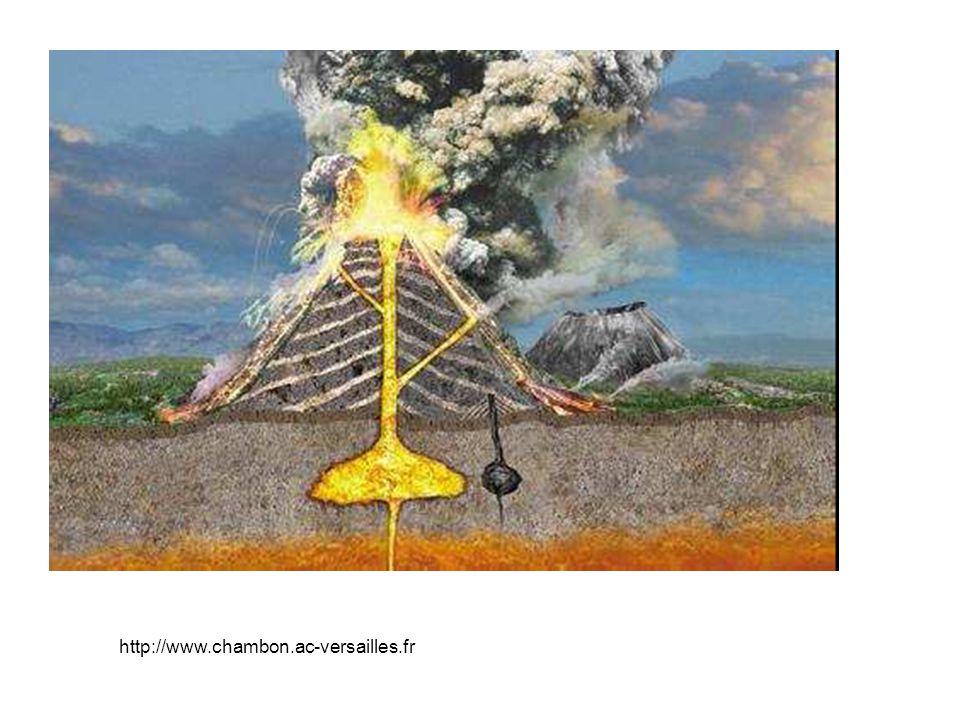 -Type Péléen a été défini en 1902 à la montagne Pelée (Martinique) C'est un cas particulier d'éruption explosive.