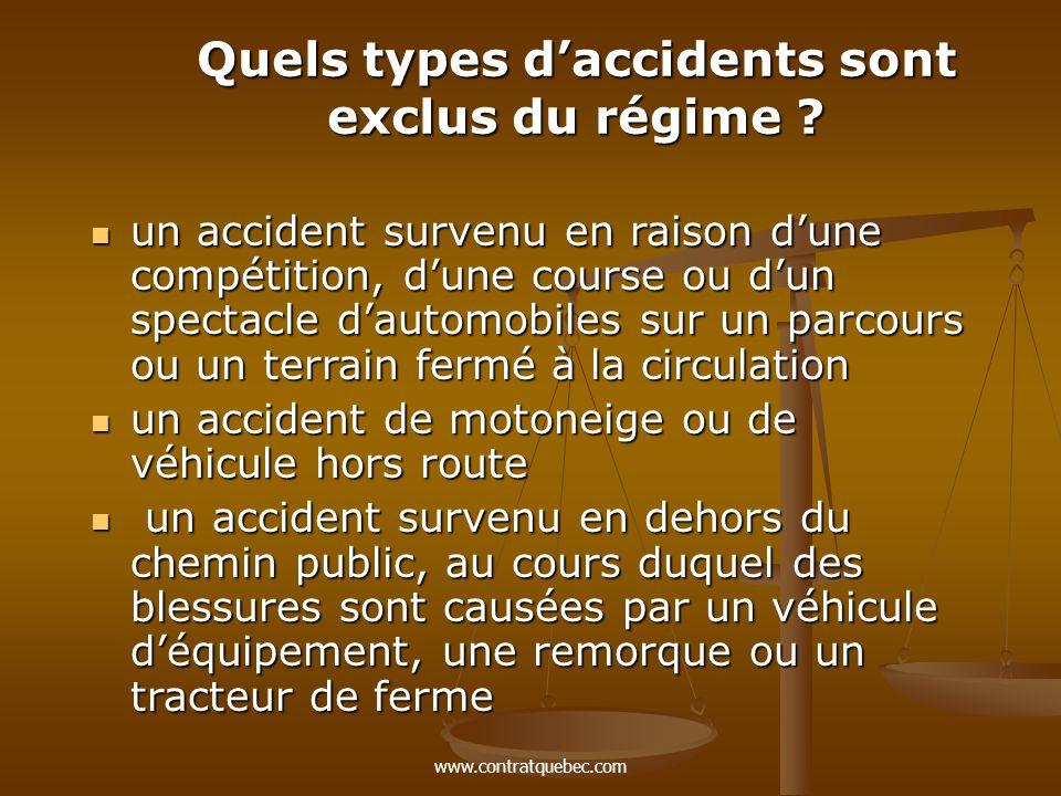 www.contratquebec.com Quels types d'accidents sont exclus du régime .