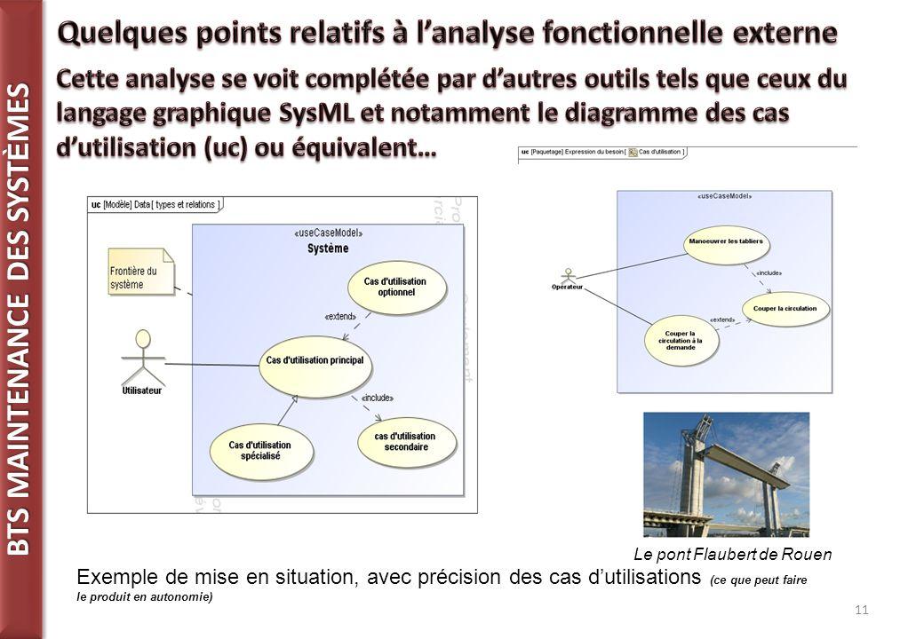 BTS MAINTENANCE DES SYST È MES 11 Exemple de mise en situation, avec précision des cas d'utilisations (ce que peut faire le produit en autonomie) Le pont Flaubert de Rouen