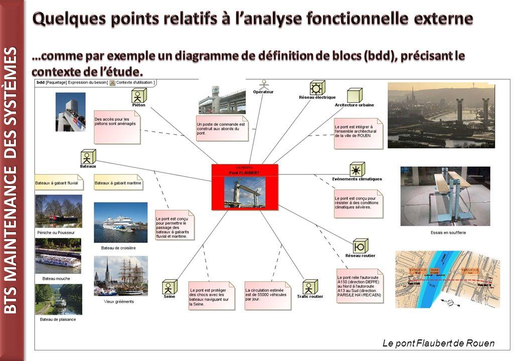 BTS MAINTENANCE DES SYST È MES 12 Le pont Flaubert de Rouen