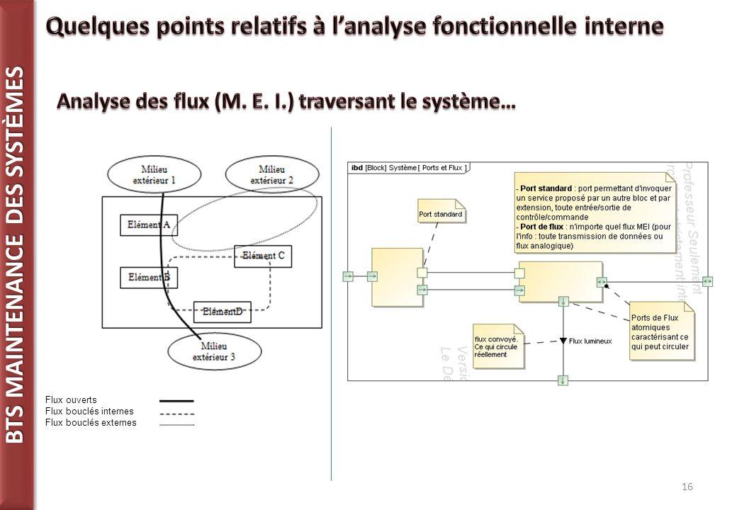 BTS MAINTENANCE DES SYST È MES 16 Flux ouverts Flux bouclés internes Flux bouclés externes