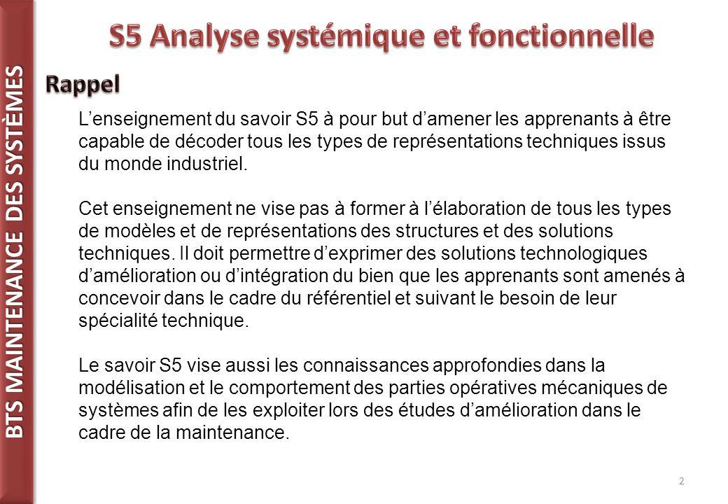 BTS MAINTENANCE DES SYST È MES 2 L'enseignement du savoir S5 à pour but d'amener les apprenants à être capable de décoder tous les types de représentations techniques issus du monde industriel.