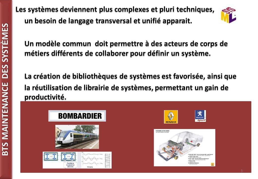 BTS MAINTENANCE DES SYST È MES 3 Les systèmes deviennent plus complexes et pluri techniques, un besoin de langage transversal et unifié apparait.