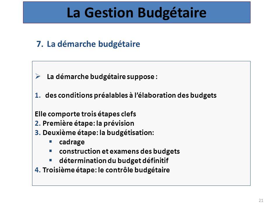21 La Gestion Budgétaire 7.La démarche budgétaire  La démarche budgétaire suppose : 1.des conditions préalables à l'élaboration des budgets Elle comporte trois étapes clefs 2.