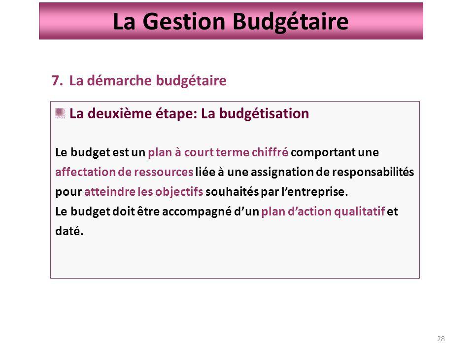 28 La deuxième étape: La budgétisation Le budget est un plan à court terme chiffré comportant une affectation de ressources liée à une assignation de responsabilités pour atteindre les objectifs souhaités par l'entreprise.