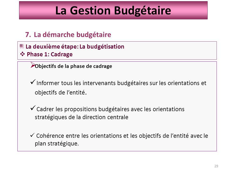 29  Objectifs de la phase de cadrage Informer tous les intervenants budgétaires sur les orientations et objectifs de l'entité.