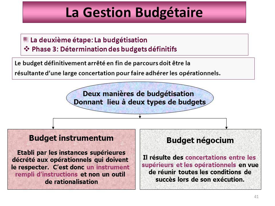 41 Le budget définitivement arrêté en fin de parcours doit être la résultante d'une large concertation pour faire adhérer les opérationnels.