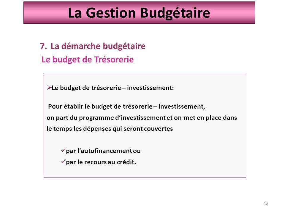 45 La Gestion Budgétaire 7.La démarche budgétaire Le budget de Trésorerie  Le budget de trésorerie – investissement: Pour établir le budget de trésorerie – investissement, on part du programme d'investissement et on met en place dans le temps les dépenses qui seront couvertes par l'autofinancement ou par le recours au crédit.