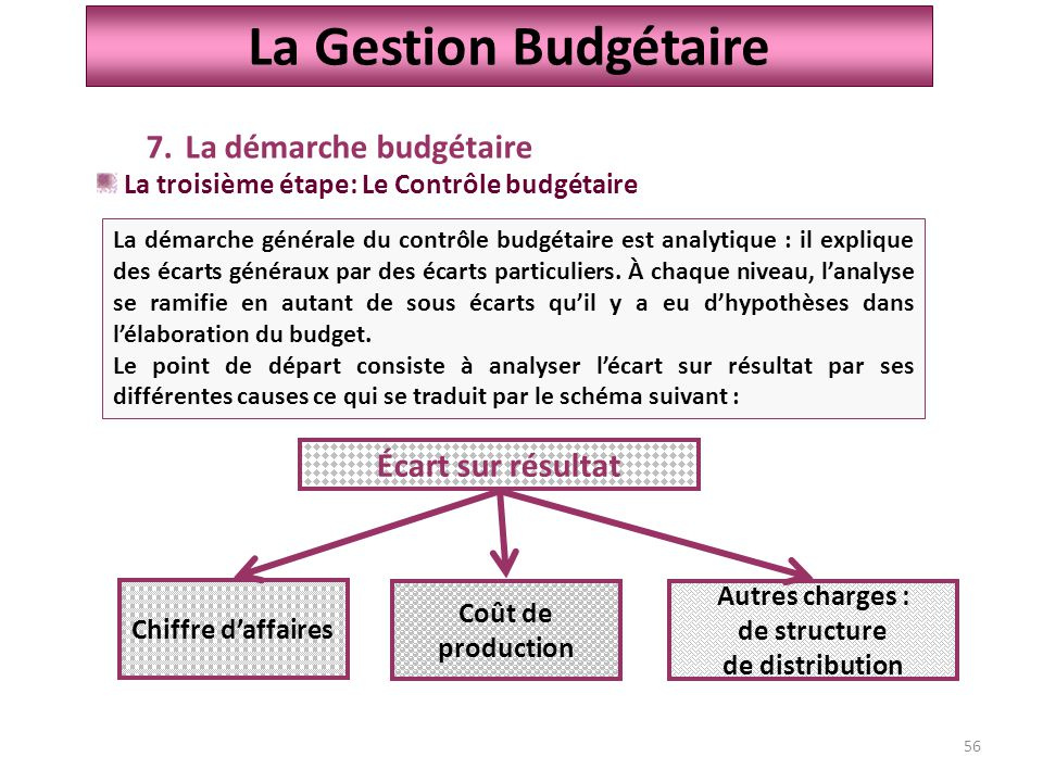 56 La démarche générale du contrôle budgétaire est analytique : il explique des écarts généraux par des écarts particuliers.