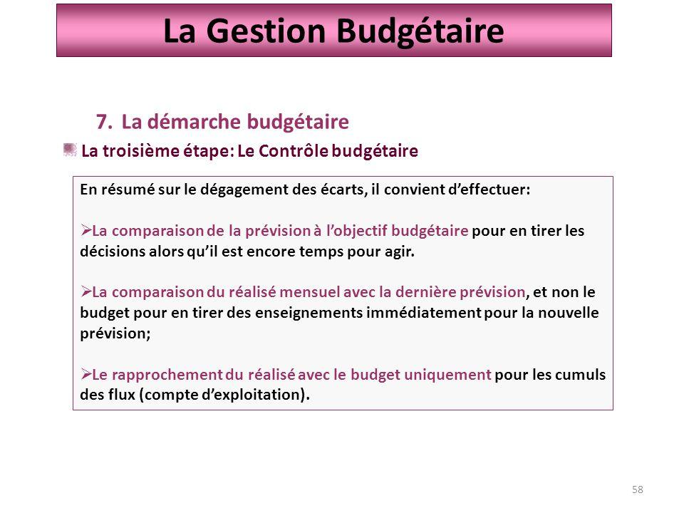 58 La Gestion Budgétaire La troisième étape: Le Contrôle budgétaire 7.La démarche budgétaire En résumé sur le dégagement des écarts, il convient d'effectuer:  La comparaison de la prévision à l'objectif budgétaire pour en tirer les décisions alors qu'il est encore temps pour agir.