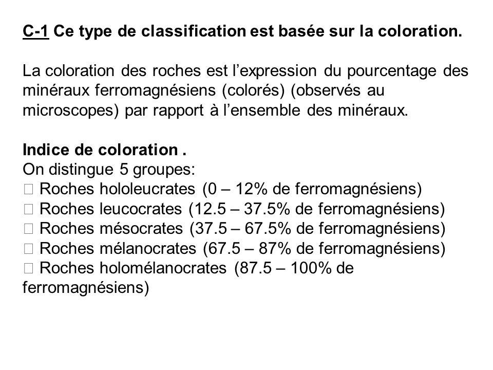 C-1 Ce type de classification est basée sur la coloration. La coloration des roches est l'expression du pourcentage des minéraux ferromagnésiens (colo