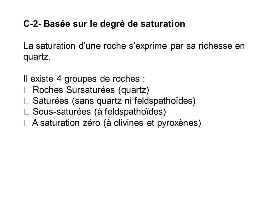 C-2- Basée sur le degré de saturation La saturation d'une roche s'exprime par sa richesse en quartz. Il existe 4 groupes de roches :  Roches Sursatur