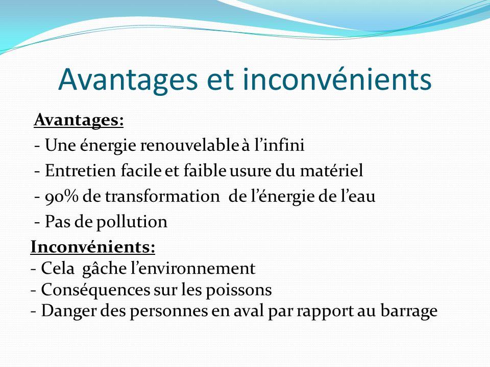 Avantages et inconvénients Avantages: - Une énergie renouvelable à l'infini - Entretien facile et faible usure du matériel - 90% de transformation de