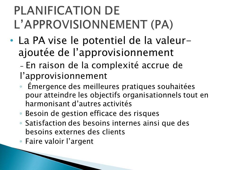 La PA vise le potentiel de la valeur- ajoutée de l'approvisionnement - En raison de la complexité accrue de l'approvisionnement ◦ Émergence des meilleures pratiques souhaitées pour atteindre les objectifs organisationnels tout en harmonisant d'autres activités ◦ Besoin de gestion efficace des risques ◦ Satisfaction des besoins internes ainsi que des besoins externes des clients ◦ Faire valoir l'argent