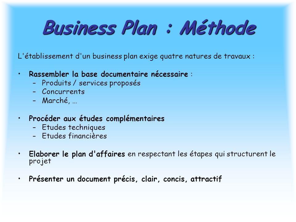 L'établissement d'un business plan exige quatre natures de travaux : Rassembler la base documentaire nécessaire : –Produits / services proposés –Concu