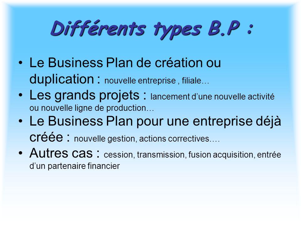 Différents types B.P : Le Business Plan de création ou duplication : nouvelle entreprise, filiale… Les grands projets : lancement d'une nouvelle activité ou nouvelle ligne de production… Le Business Plan pour une entreprise déjà créée : nouvelle gestion, actions correctives….