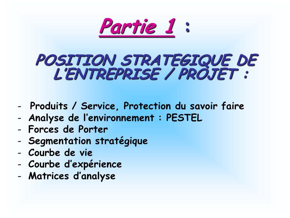 Partie 1 : POSITION STRATEGIQUE DE L'ENTREPRISE / PROJET : - Produits / Service, Protection du savoir faire -Analyse de l'environnement : PESTEL -Forc