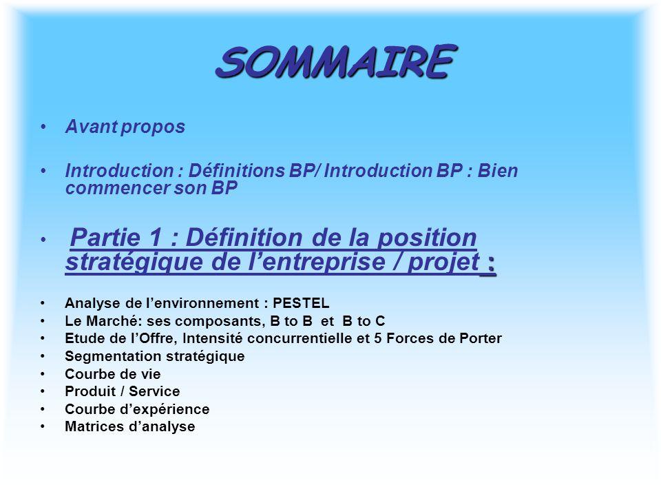 SOMMAIRE Avant propos Introduction : Définitions BP/ Introduction BP : Bien commencer son BP : Partie 1 : Définition de la position stratégique de l'e