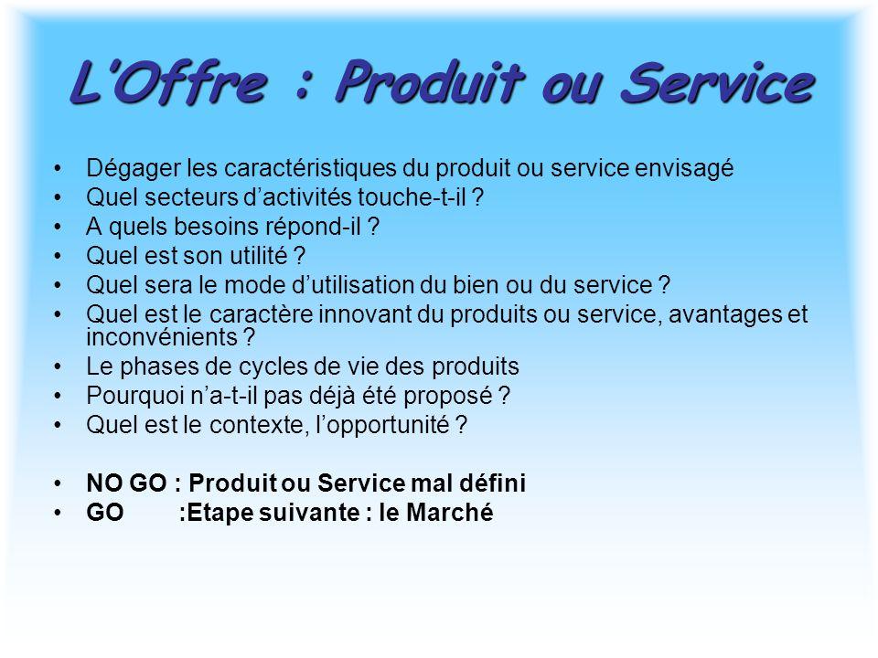 L'Offre : Produit ou Service Dégager les caractéristiques du produit ou service envisagé Quel secteurs d'activités touche-t-il ? A quels besoins répon