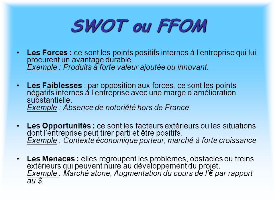 SWOT ou FFOM Les Forces : ce sont les points positifs internes à l'entreprise qui lui procurent un avantage durable. Exemple : Produits à forte valeur