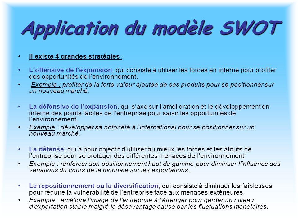 Application du modèle SWOT Il existe 4 grandes stratégies : L'offensive de l'expansion, qui consiste à utiliser les forces en interne pour profiter de