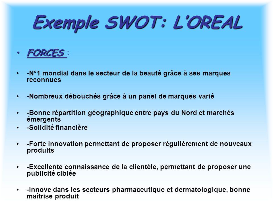 Exemple SWOT: L'OREAL FORCESFORCES : -N°1 mondial dans le secteur de la beauté grâce à ses marques reconnues -Nombreux débouchés grâce à un panel de m