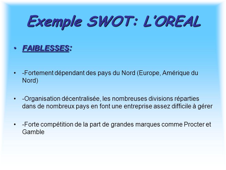 Exemple SWOT: L'OREAL FAIBLESSES :FAIBLESSES : -Fortement dépendant des pays du Nord (Europe, Amérique du Nord) -Organisation décentralisée, les nombr