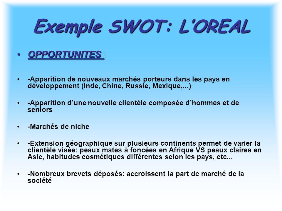 Exemple SWOT: L'OREAL OPPORTUNITESOPPORTUNITES : -Apparition de nouveaux marchés porteurs dans les pays en développement (Inde, Chine, Russie, Mexique