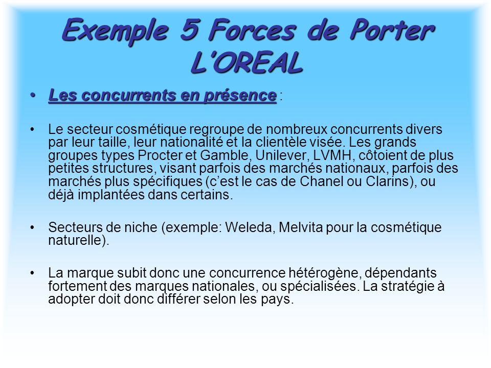 Exemple 5 Forces de Porter L'OREAL Les concurrents en présenceLes concurrents en présence : Le secteur cosmétique regroupe de nombreux concurrents divers par leur taille, leur nationalité et la clientèle visée.