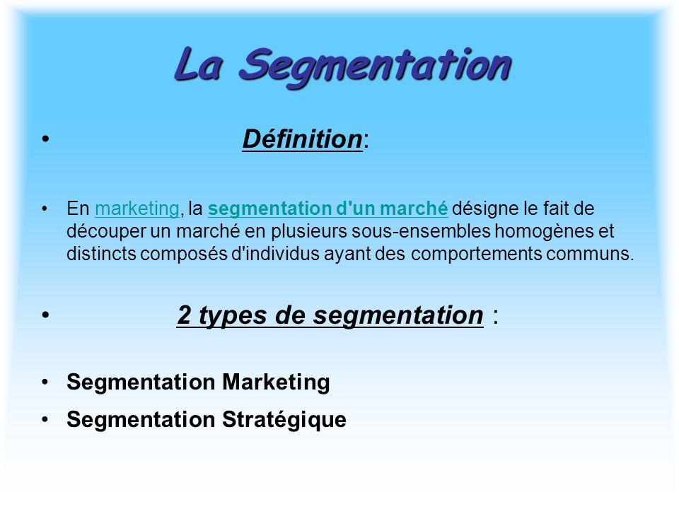 La Segmentation Définition: En marketing, la segmentation d'un marché désigne le fait de découper un marché en plusieurs sous-ensembles homogènes et d